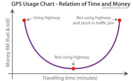 gps-chart.jpg