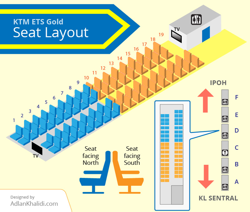 ktm-ets-seat-infographic