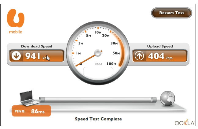 Umobile speed test bandwidth